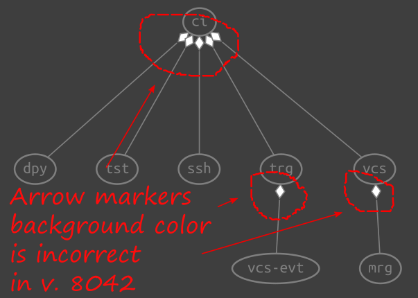 Arrow markers background color is incorrect in v. 8042